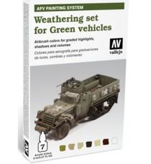 78.406 Set AFV Weathering for Green vehicles.