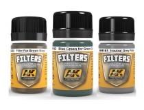 AK filters