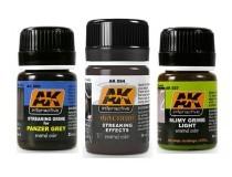 AK streaking effects