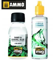 Ammo Mig auxiliary